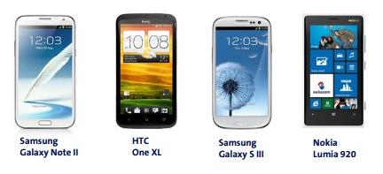 Uterstützte Swisscom 4G Smartophones